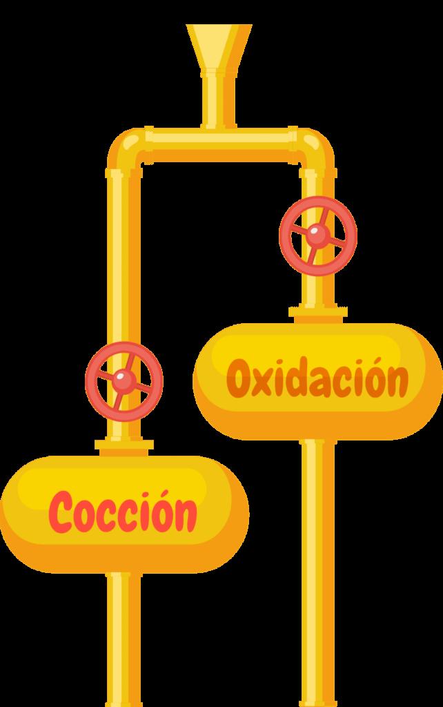 procesos de oxidación y cocción en cubas